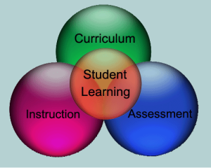 Standards Based Student Learning