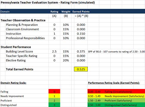 PDE Teacher Evaluation